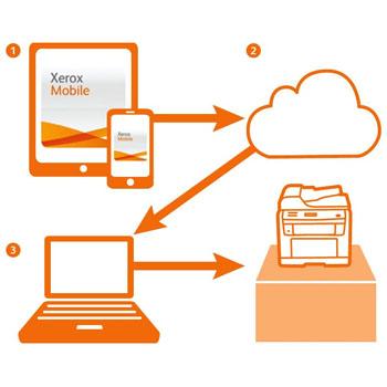 Xerox PrintBack