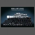Canon EOS Sistemi 25. Yılını Kutluyor
