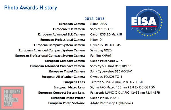 EISA2012