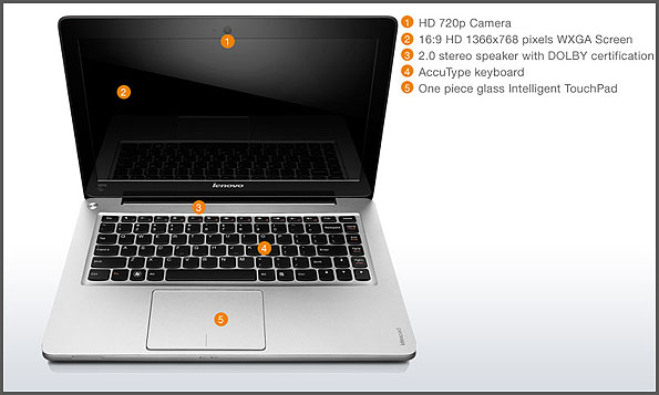 IdeaPad-U310
