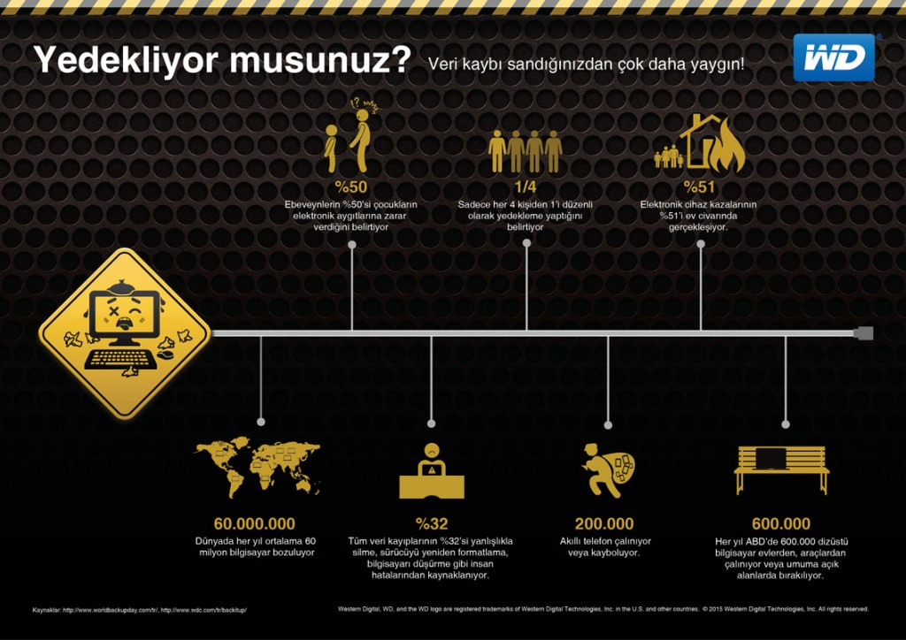 1453727395_WD_infografik