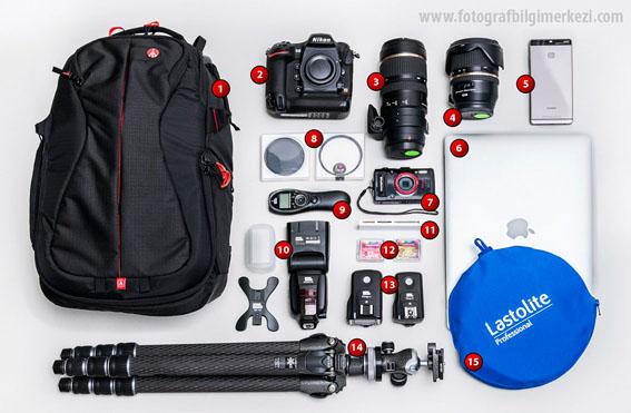Profesyonel fotoğrafçının çantası