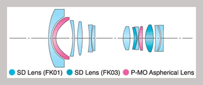 elemanlar - İnceleme: Tokina AT-X 17-35mm f/4 PRO FX
