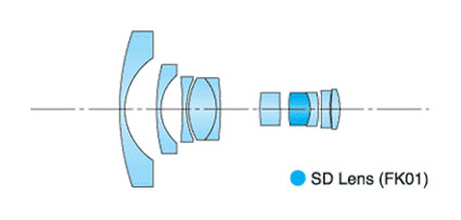 1017lens - İnceleme: Tokina 10-17mm f/3.5-4.5 Balıkgözü