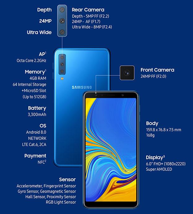 1537453212 Galaxy A7 Info F - Üç Arka Kameralı Galaxy A7