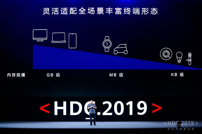 1565352278 Huawei HGD Konferans   2 - Huawei Yeni İşletim Sistemi HarmonyOS'u Tanıttı