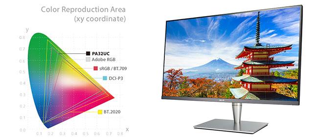 "002 renk - İnceleme: Asus ProArt 32"" PA32UC-K 4K"