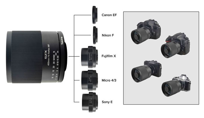 tamron400 - Tokina SZX 400mm f/8