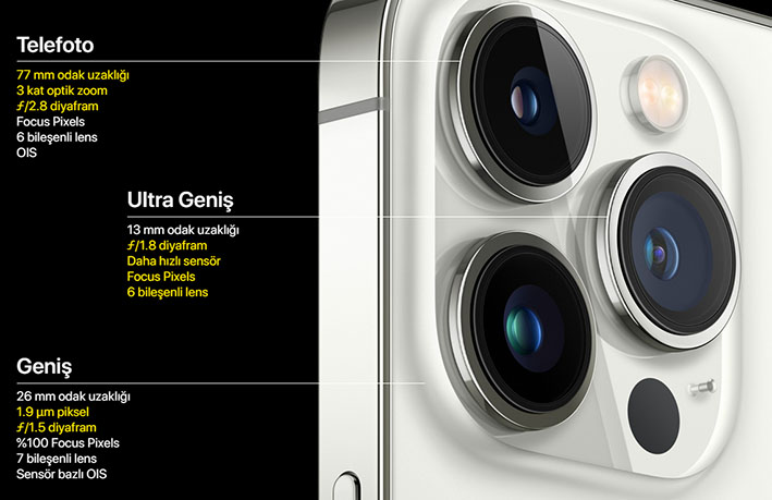 kameralar - Apple iPhone 13 Pro ve iPhone 13 Pro Max